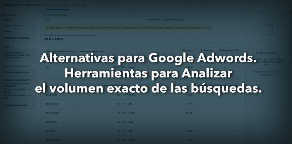 Alternativas de Google Adwords